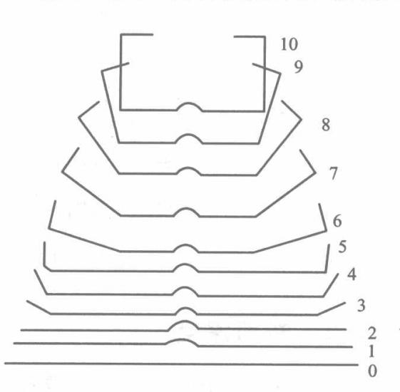 轻钢龙骨设备轧辊图纸参考