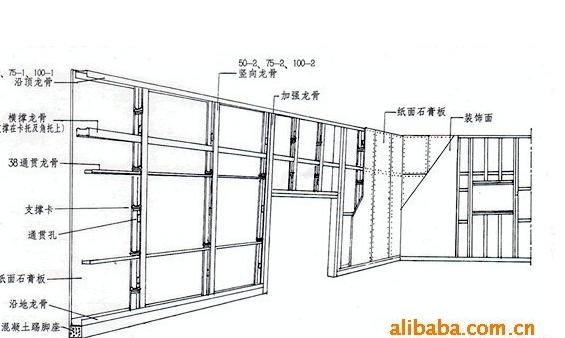 隔墙用轻钢龙骨示意图