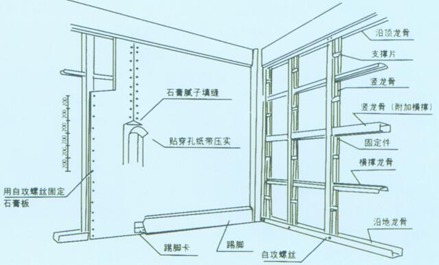 轻钢龙骨隔墙安装示意