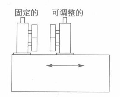 可单边调节的双端式结构轻钢龙骨设备