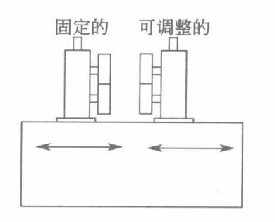 可双边调节的双端式结构轻钢龙骨设备